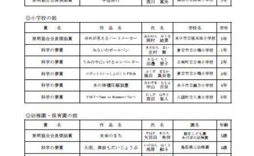 「第18回鳥取県未来の科学の夢絵画展」入賞作品が決定いたしました